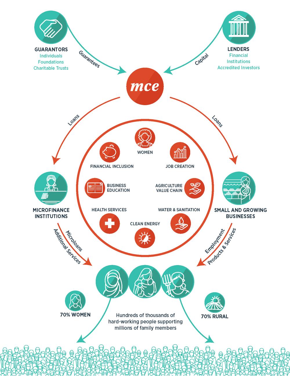 MCE-Infographic-DRAFT-vFINAL-v3.png