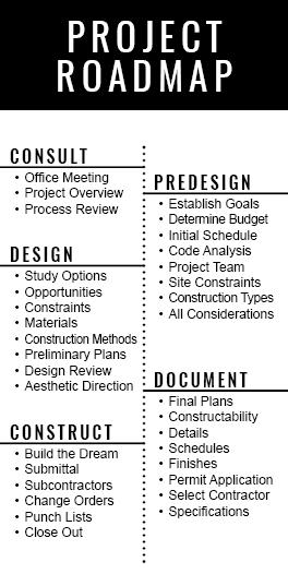 Project Roadmap2.png