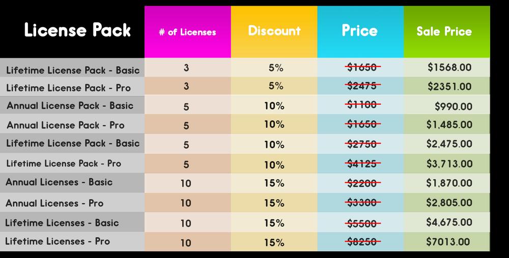 PBU Reseller_pricing.jpg