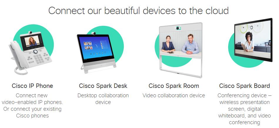 ciscospark-devices.png