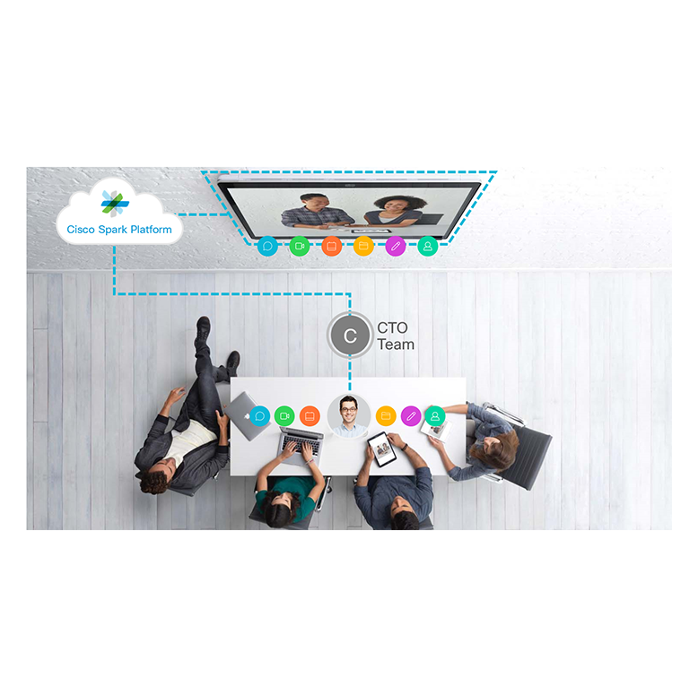 cisco-spark-board-in-cloud-2-778x777.png