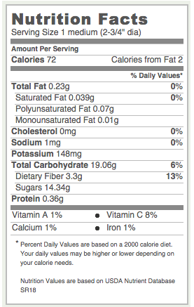Apple Nutrition info