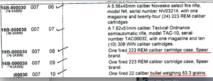 The expended shell casings from Officer #1's rifle were .223 REM rounds, with what appears to be a 64 grain bullet.