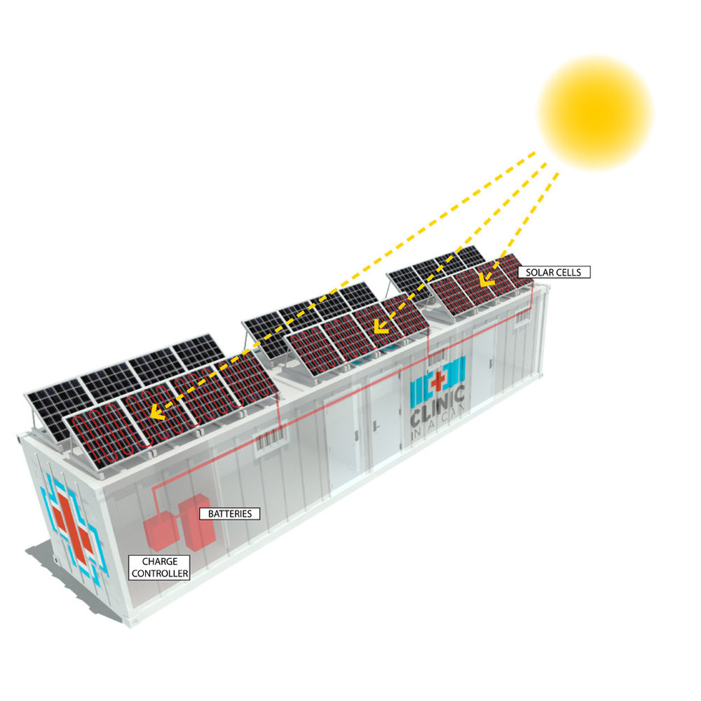 Clinic-In-A-Can-container-solar-panel.jpg
