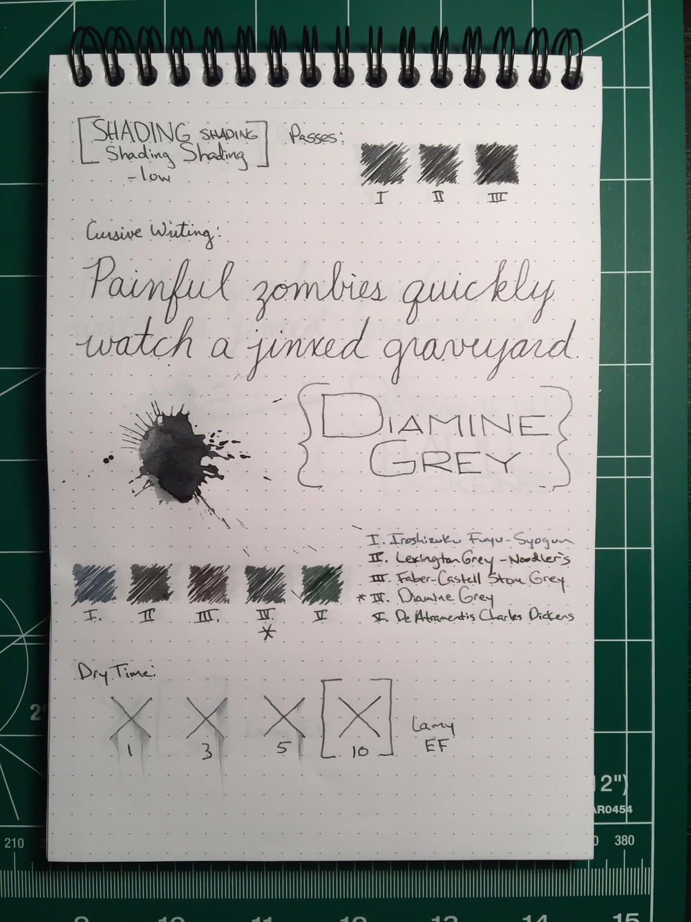 diaminegrey-review
