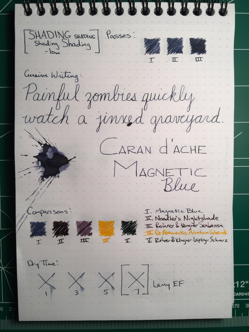 magneticblue-review