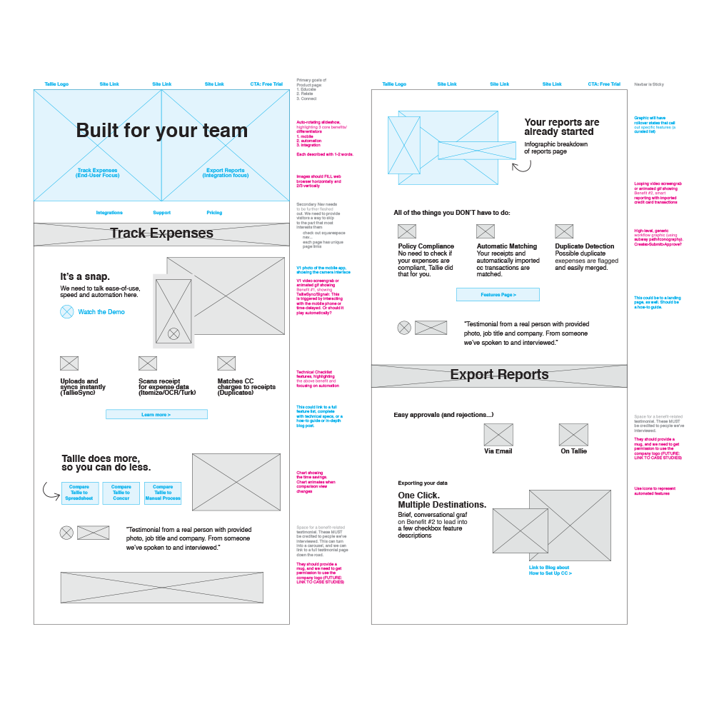 Wireframes were the primary way of documenting the intended interactions on the marketing site. Most iterative resolutions were discussed in person and documented in sprint tickets.