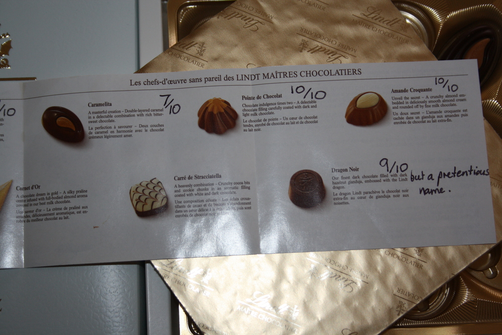 Try ranking your chocolates as you eat them. It is wonderfully fulfilling and adds an element of education and sophistication to working one's way through an entire box.