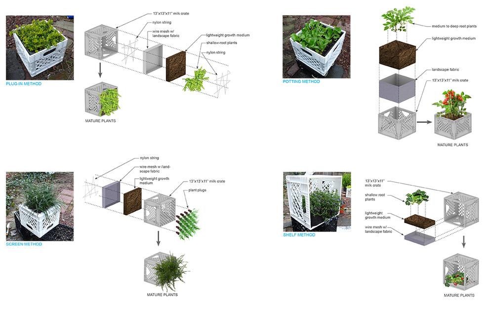 Planting Methods