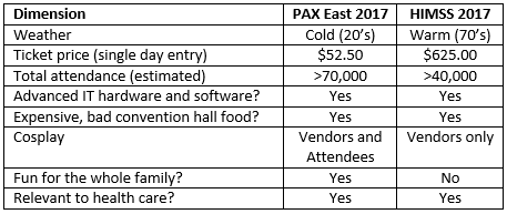 HIMSS PAX table.png