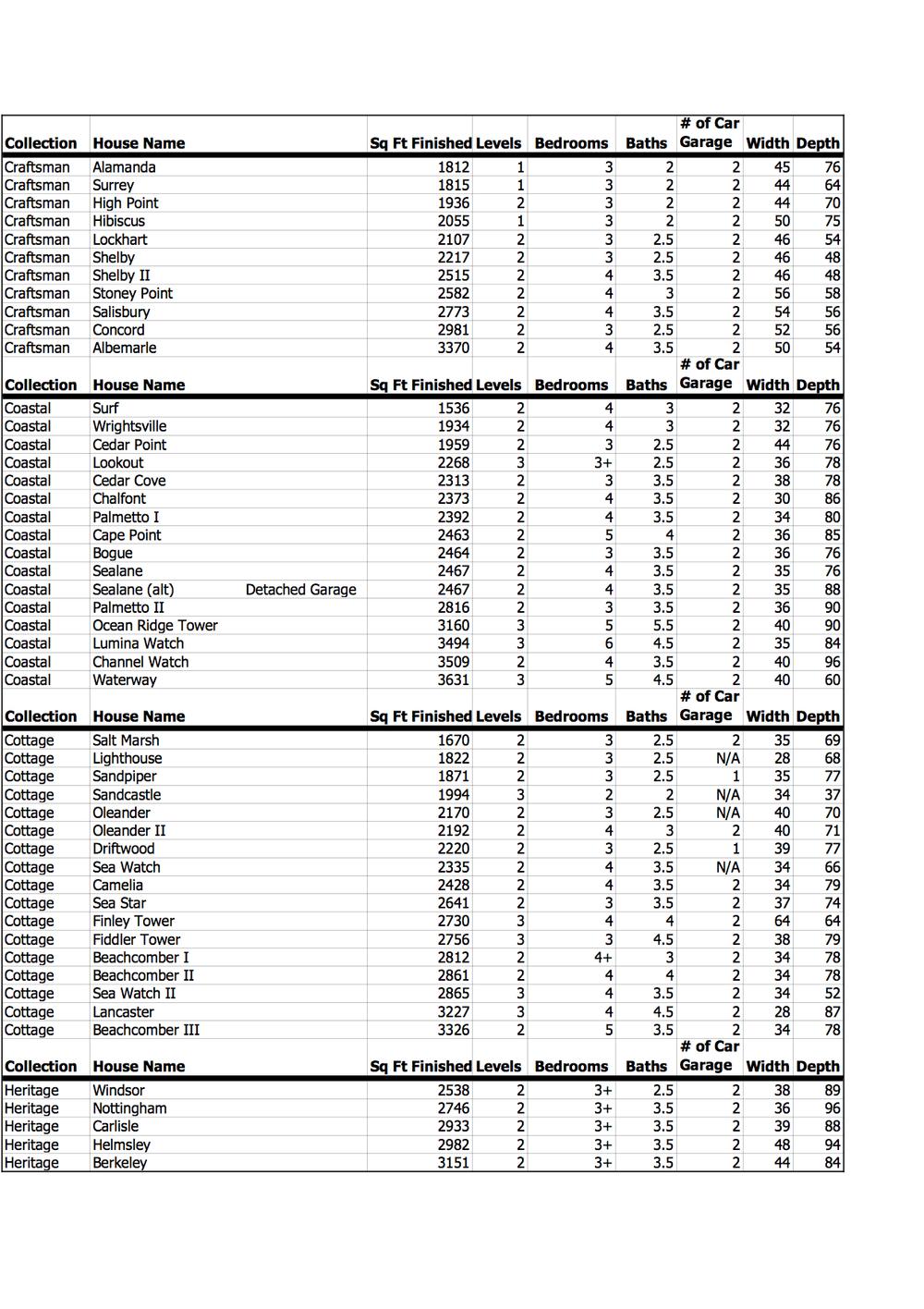 HomePlan_Spreadsheet.jpg