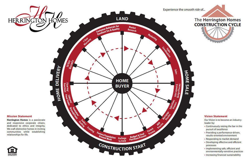 HH_Wheel.jpg