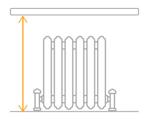 Radiator Covers Max Height