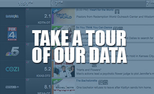DEMO OUR DATA NOW