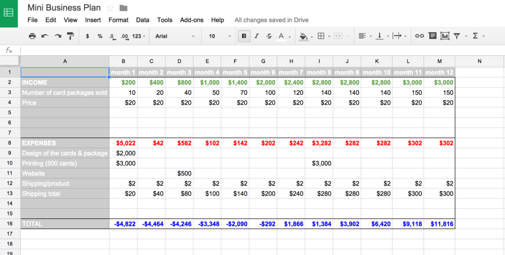 Click on the picture to use the spreadsheet to create your mini business plan
