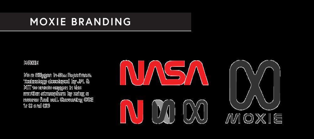 http://mars.nasa.gov/mars2020/mission/instruments/moxie/