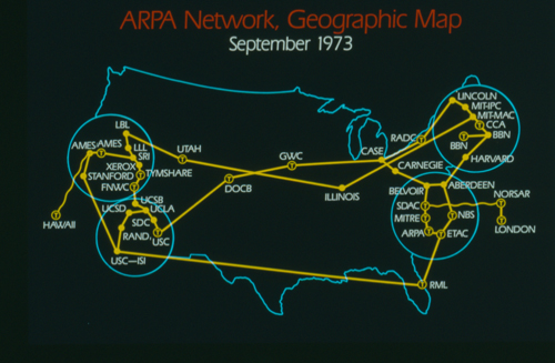 Image result for arpanet