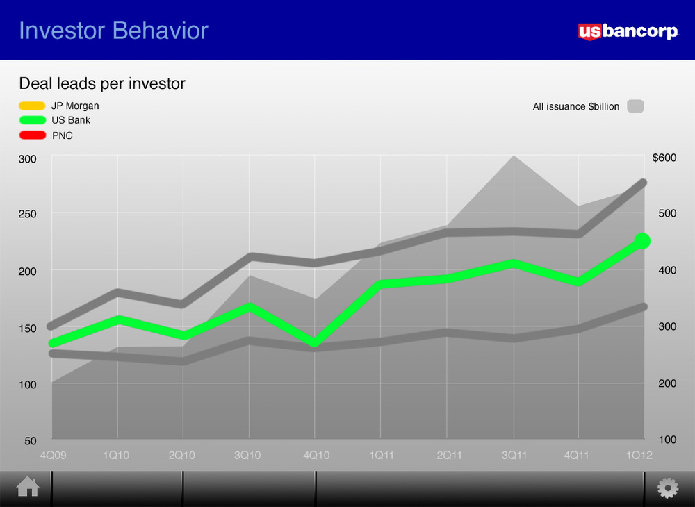 Investor-Behavior-5C.jpg