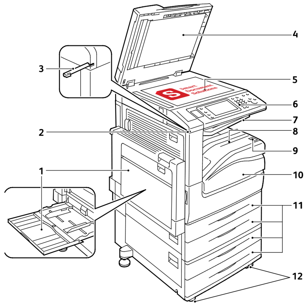 Xerox workcentre 7225 features left front view