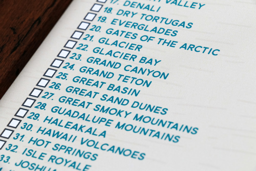 National Parks Map & Checklist