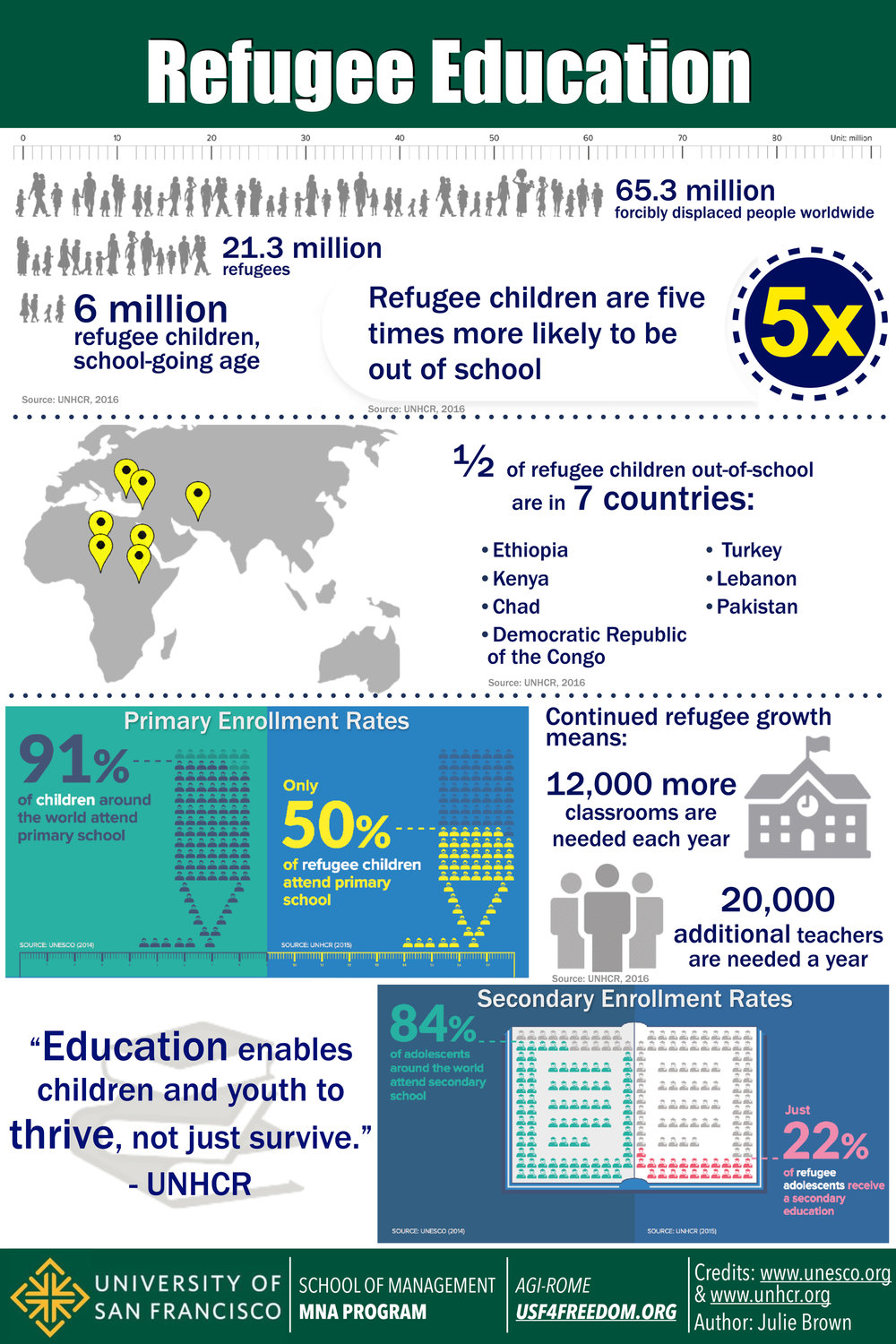 Refugee+Education+small.jpg