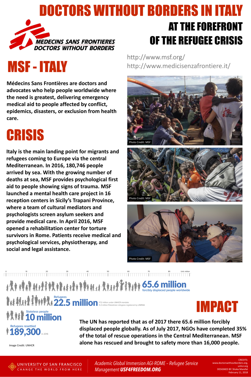 15 MSF ITALY 2.png