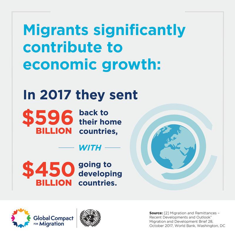 17-00088_migration_infographic_2_economicgrowth_copy.jpg