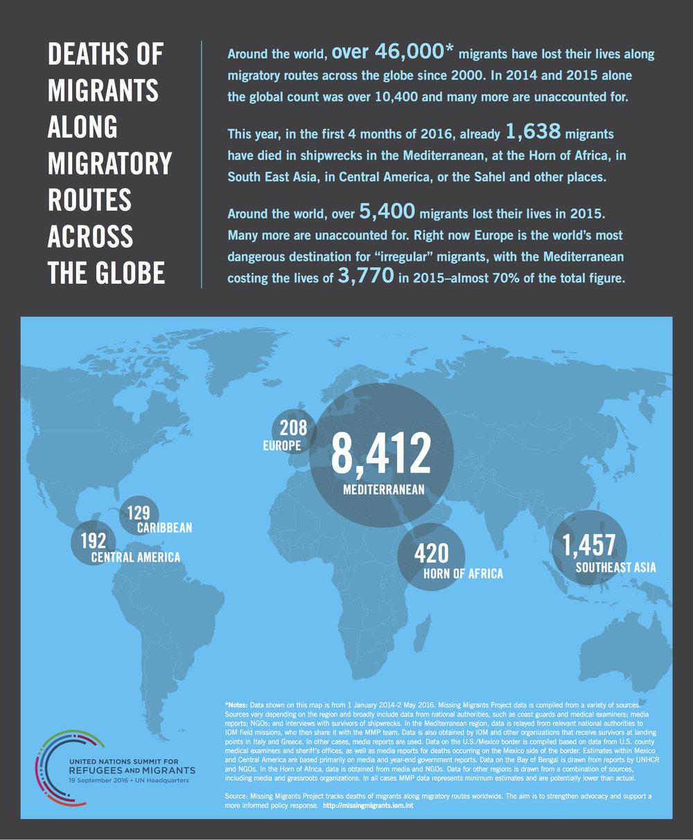 deaths_of_migrants_copy.jpg