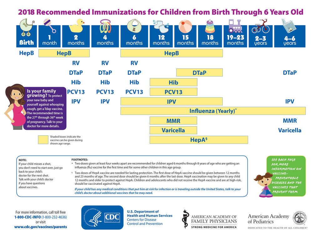 vaccine.parent-ver-sch-0-6yrs-1.jpg