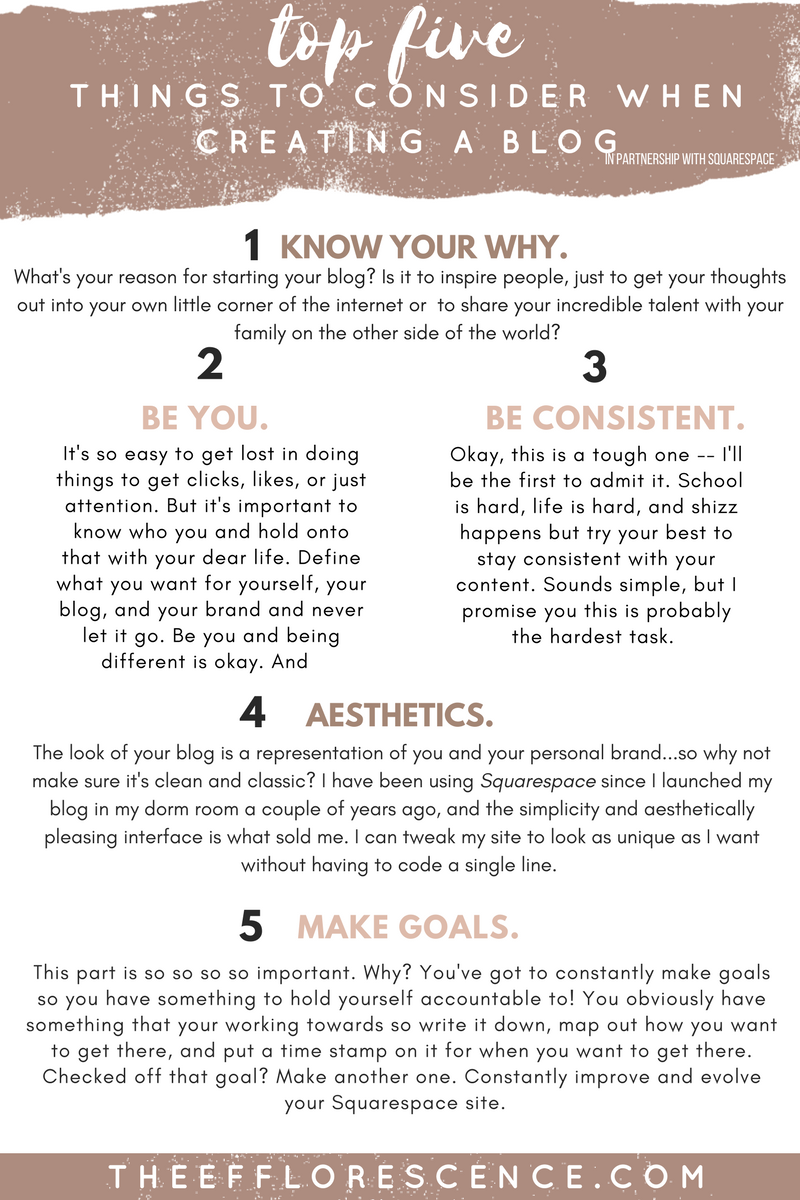 5 THINGS TO CONSIDER WHEN CREATING A BLOG (5).png