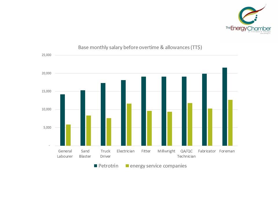 Petrotrin vs Energy Service Companies .jpg