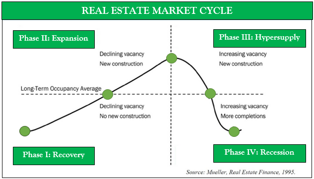 Score a Deal in Any Market - Cycle Image.jpg.png