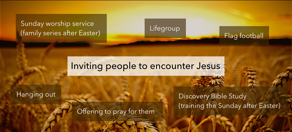 Inviting People to Encounter Jesus.023.jpg