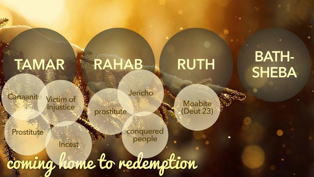 12.27.2015 Coming Home | Redemption | Matt 1.1-17.039.jpg