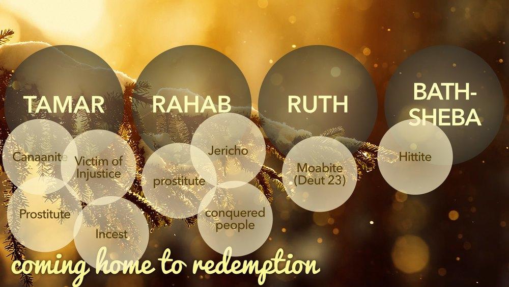 12.27.2015 Coming Home | Redemption | Matt 1.1-17.040.jpg