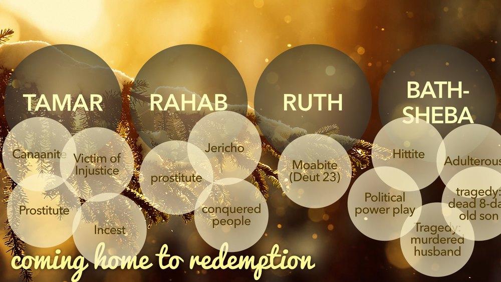 12.27.2015 Coming Home | Redemption | Matt 1.1-17.044.jpg