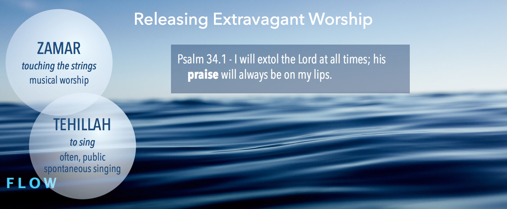 7.3.2016 Bibically Extravagent Worship.007.jpg