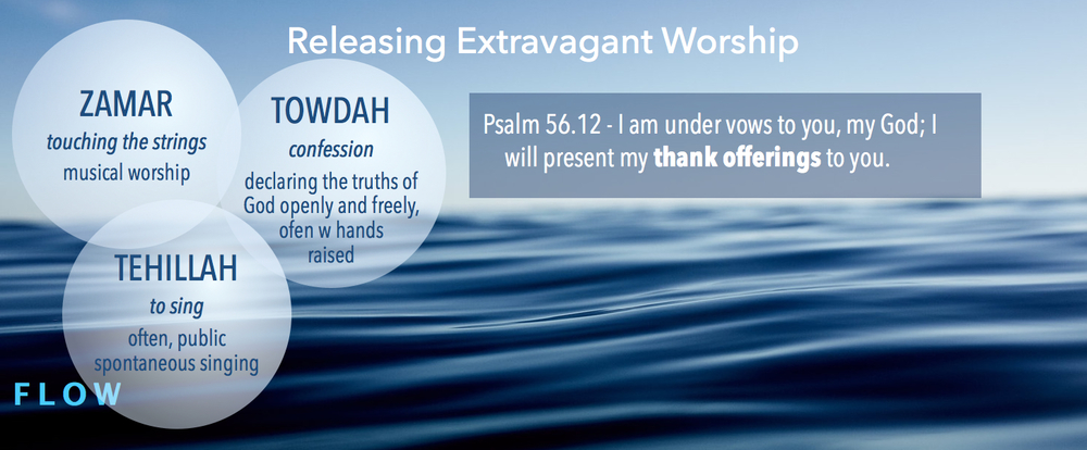 7.3.2016 Bibically Extravagent Worship.008.jpg