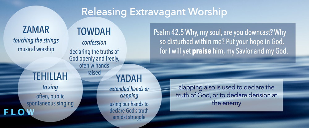 7.3.2016 Bibically Extravagent Worship.009.jpg