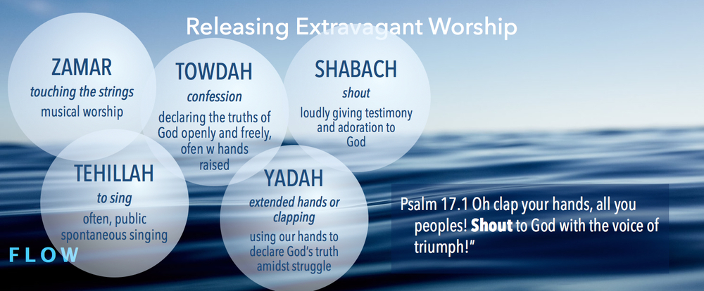 7.3.2016 Bibically Extravagent Worship.010.jpg