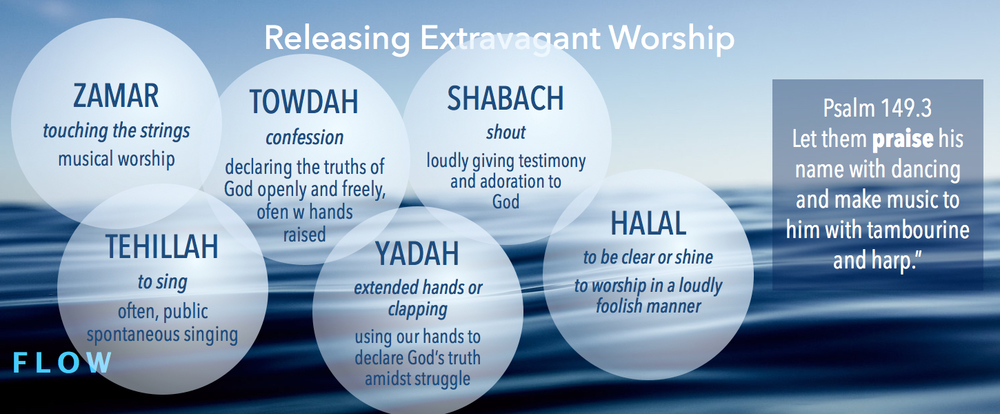 7.3.2016 Bibically Extravagent Worship.011.jpg