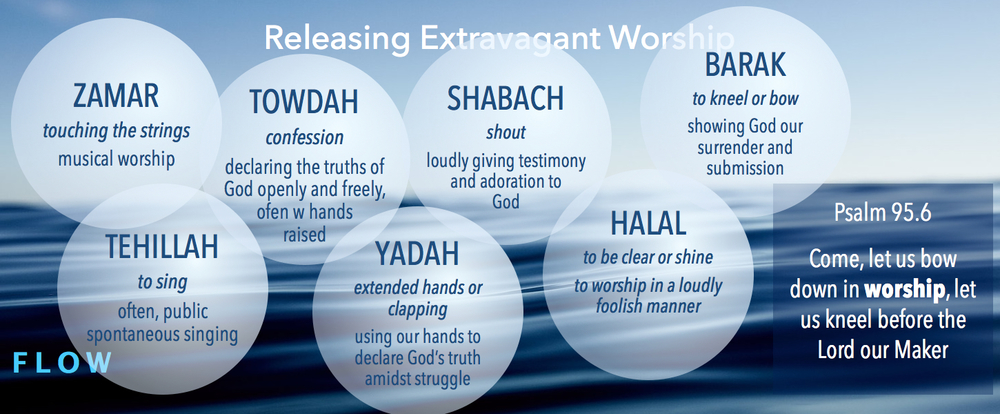 7.3.2016 Bibically Extravagent Worship.012.jpg