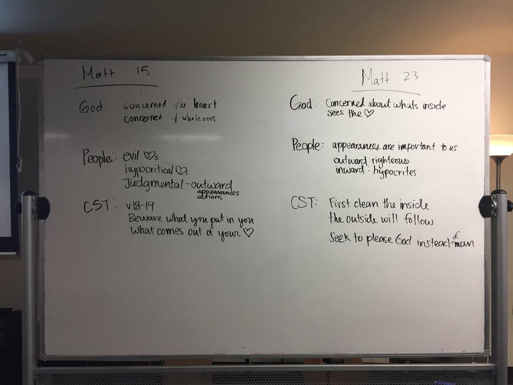 DBS of Matthew 15:1-20 NIV & Matthew 23:23-28 NIV