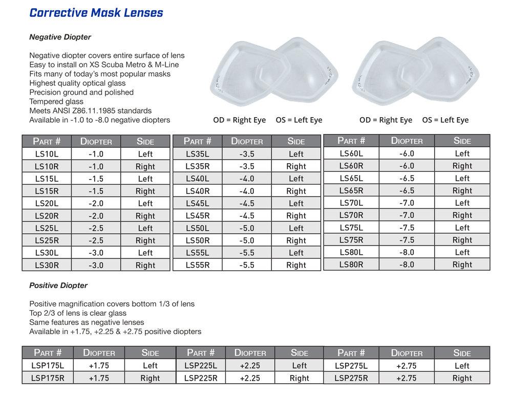 Corrective-Mask-Lenses.jpg