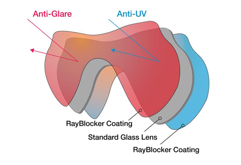 rayblocker-diagram.jpg