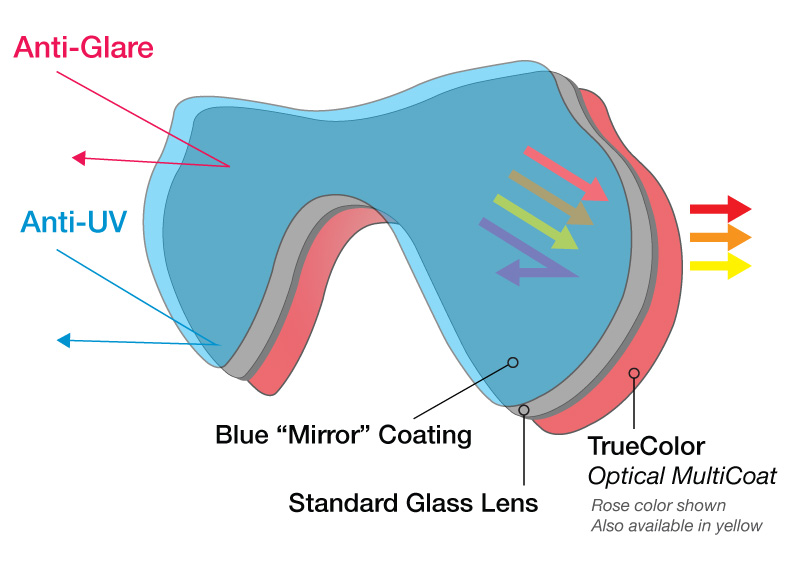truecolor-hd-diagram.jpg