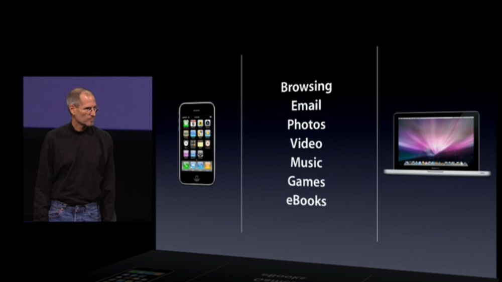 Steve Jobs at the iPad announcement on what it does better than smartphones or laptops