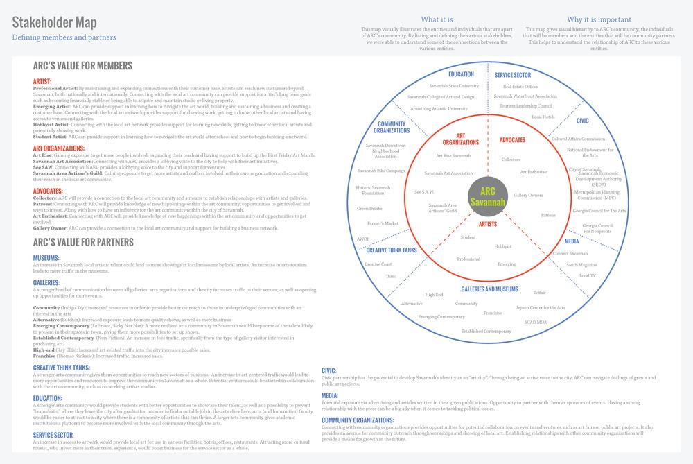 Stakeholder Map.jpg