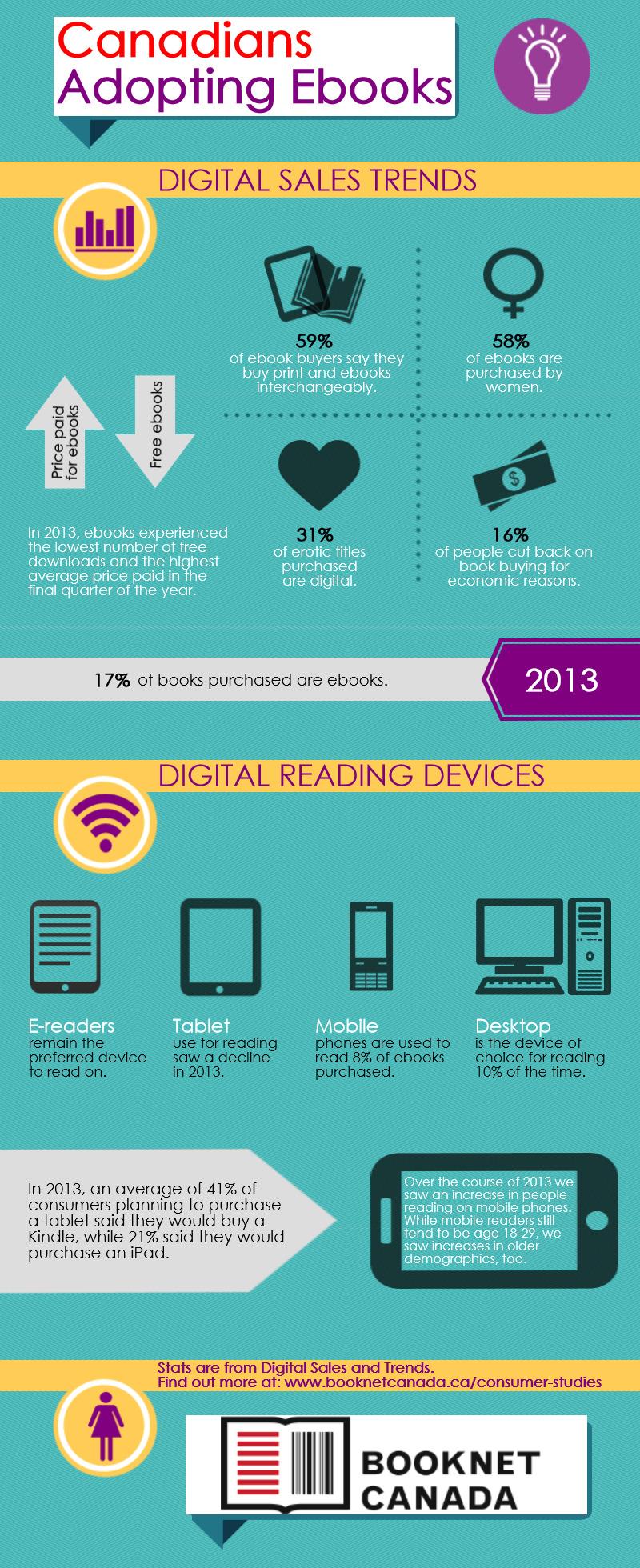 Digital_Trends_Info.jpg