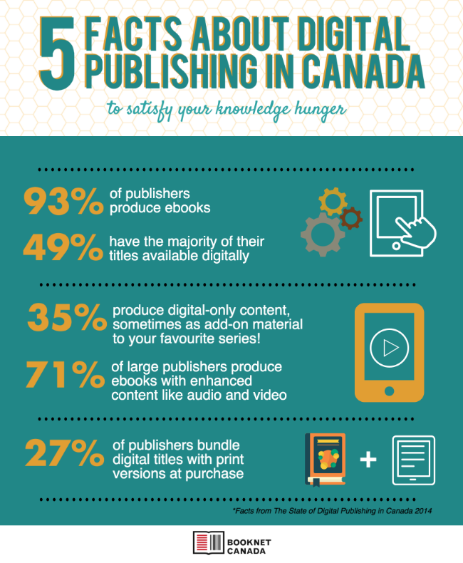 *Facts from  The State of Digital Publishing in Canada 2014